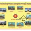 SKAEC-10 สถานที่ท่องเที่ยวประจำชาติอาเซียน