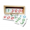 TY-1247 บัตรอ่านตัวเลขเล็ก